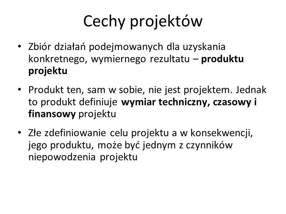Cechy projektów Zbiór działań podejmowanych dla uzyskania konkretnego, wymiernego rezultatu – produktu projektu Produkt ten, sam w sobie, nie jest projektem.