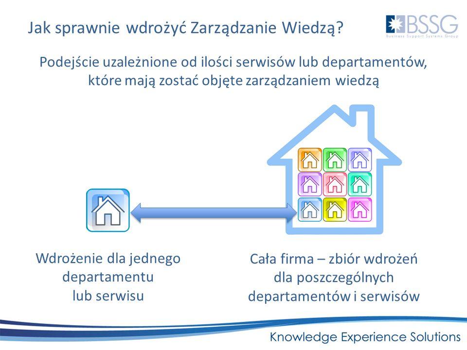 Podejście uzależnione od ilości serwisów lub departamentów, które mają zostać objęte zarządzaniem wiedzą Jak sprawnie wdrożyć Zarządzanie Wiedzą? Cała
