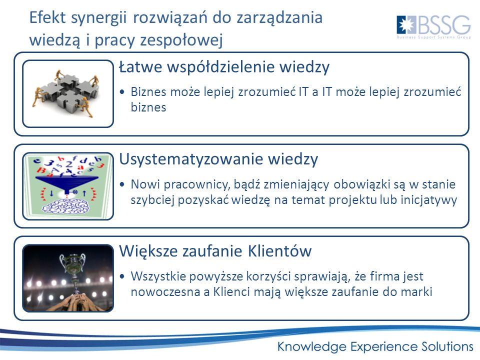 Efekt synergii rozwiązań do zarządzania wiedzą i pracy zespołowej Łatwe współdzielenie wiedzy Biznes może lepiej zrozumieć IT a IT może lepiej zrozumi