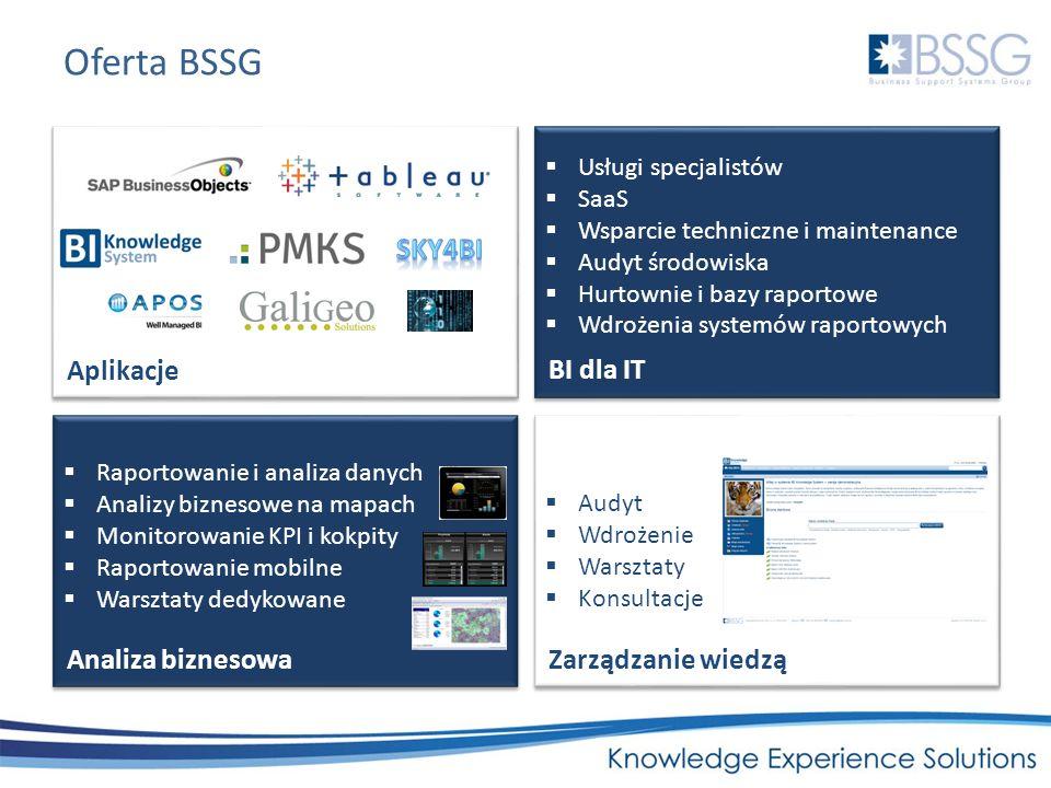 Oferta BSSG Usługi specjalistów SaaS Wsparcie techniczne i maintenance Audyt środowiska Hurtownie i bazy raportowe Wdrożenia systemów raportowych Usłu