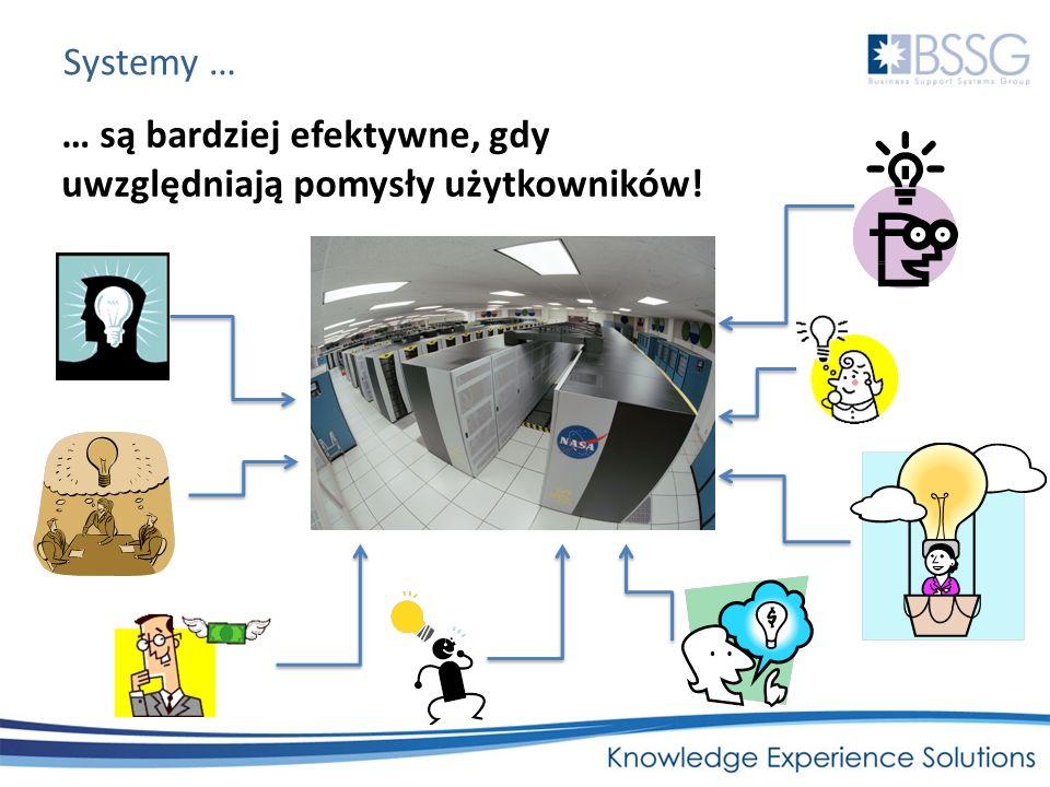 Systemy … … są bardziej efektywne, gdy uwzględniają pomysły użytkowników!