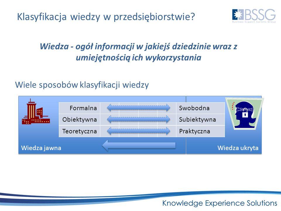 Wiedza - ogół informacji w jakiejś dziedzinie wraz z umiejętnością ich wykorzystania Wiele sposobów klasyfikacji wiedzy Wiedza jawna Wiedza ukryta Obi