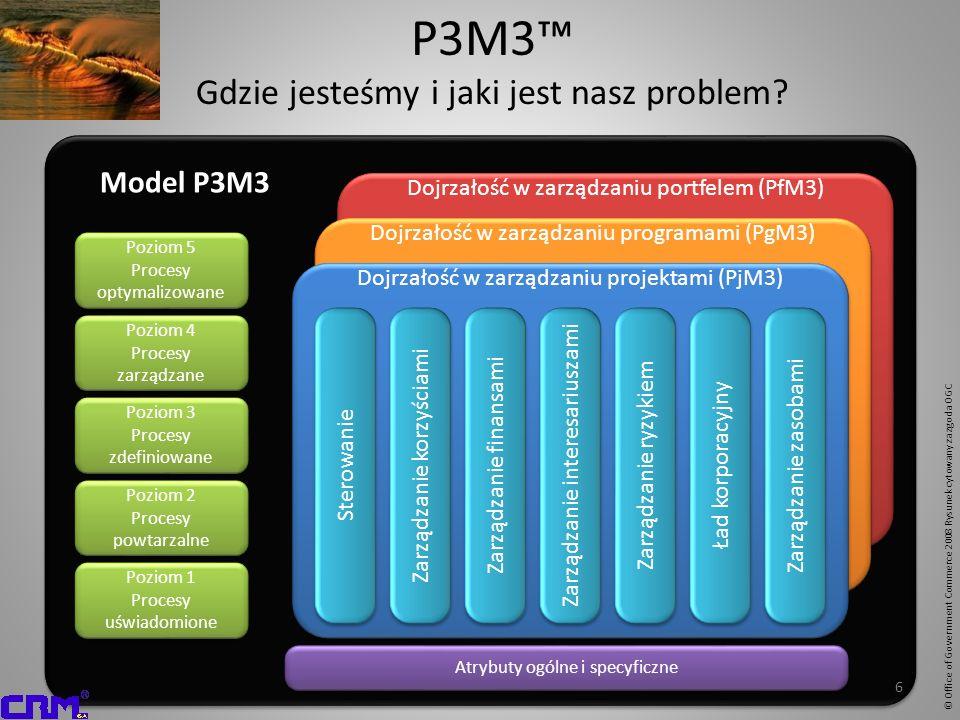 7 Biura Wsparcia dla P3 Centrum IT dla firmy – nasz punkt widzenia Zmieniaj Biznes Prowadź Biznes Portfolio Usług Portfolio Usług Strategia Usług Projektow- anie Usług Przemiana Usług Działania Usługowe CHM PRINCE2 MSP Ciągła Poprawa Usług P3M3 M_o_R ZMIANA