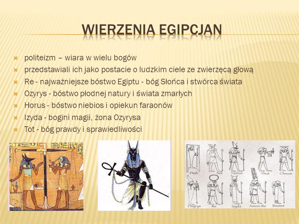 politeizm – wiara w wielu bogów przedstawiali ich jako postacie o ludzkim ciele ze zwierzęcą głową Re - najważniejsze bóstwo Egiptu - bóg Słońca i stw