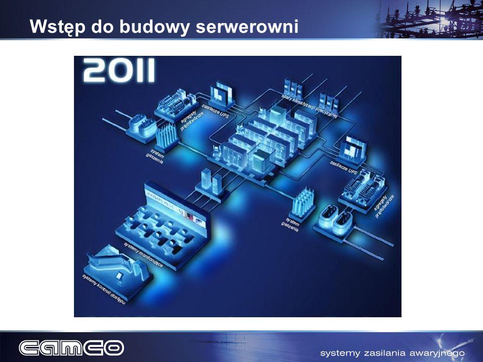 Szafy serwerowe Zapewnienie maksymalnego chłodzenia Ograniczenie mieszania się zimnego i ciepłego powietrza Uchwyty montażowe, trasy kablowe Montaż poziomy i pionowy urządzeń