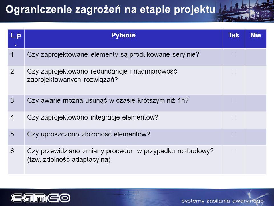 Ograniczenie zagrożeń na etapie projektu L.p. PytanieTakNie 1Czy zaprojektowane elementy są produkowane seryjnie? 2Czy zaprojektowano redundancje i na