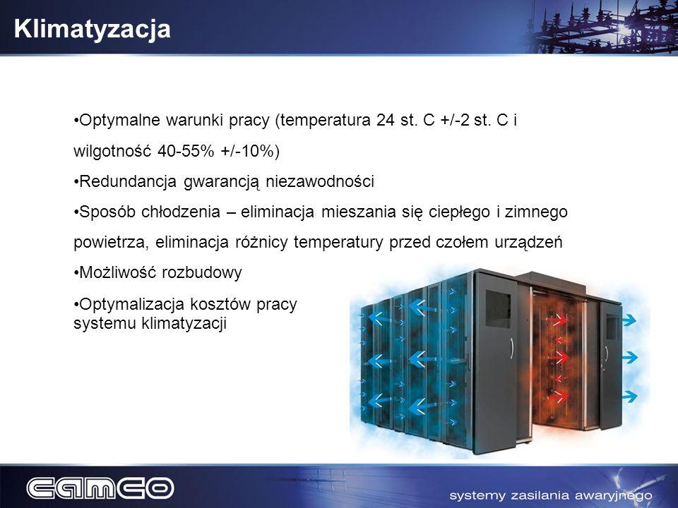 Klimatyzacja Optymalne warunki pracy (temperatura 24 st. C +/-2 st. C i wilgotność 40-55% +/-10%) Redundancja gwarancją niezawodności Sposób chłodzeni