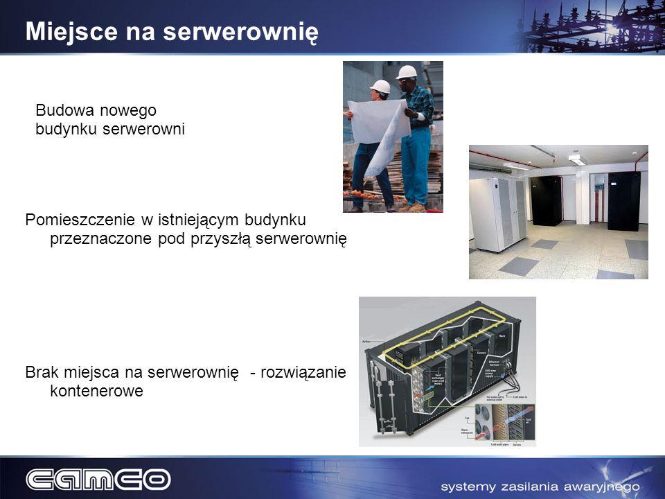 Budowa nowego budynku serwerowni Miejsce na serwerownię Pomieszczenie w istniejącym budynku przeznaczone pod przyszłą serwerownię Brak miejsca na serw