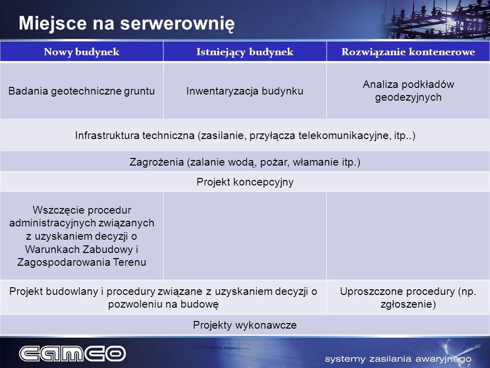 System gaszenia Projekt z uwzględnieniem aktualnych przepisów Dobór środka gaśniczego Urządzenia gaśnicze i instalacja Testy pracy