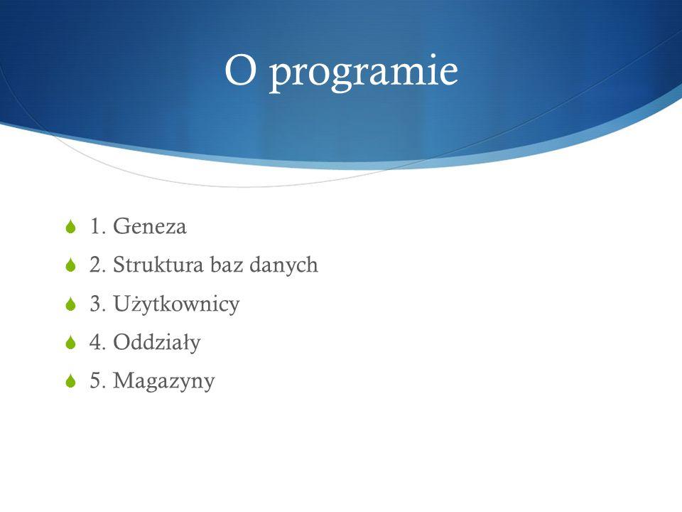O programie 1. Geneza 2. Struktura baz danych 3. U ż ytkownicy 4. Oddzia ł y 5. Magazyny
