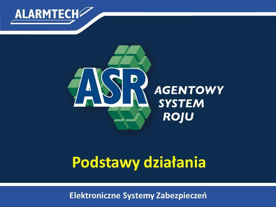 Elektroniczne Systemy Zabezpieczeń Podstawy działania