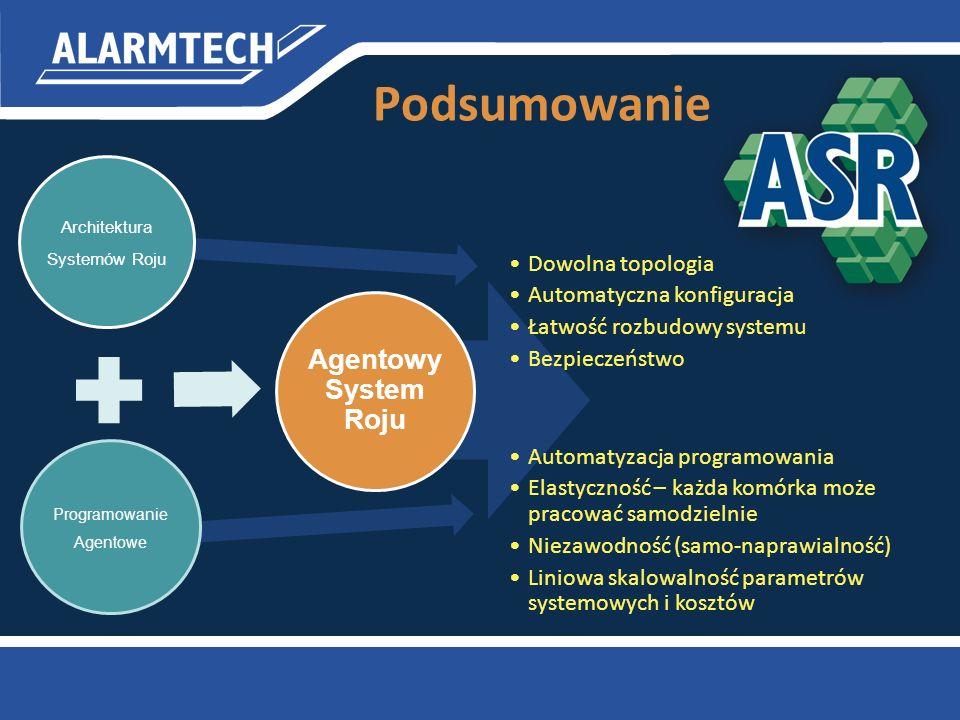 Jak to działa? ASR12Podstawy ASR Architektura Systemów Roju Programowanie Agentowe Agentowy System Roju