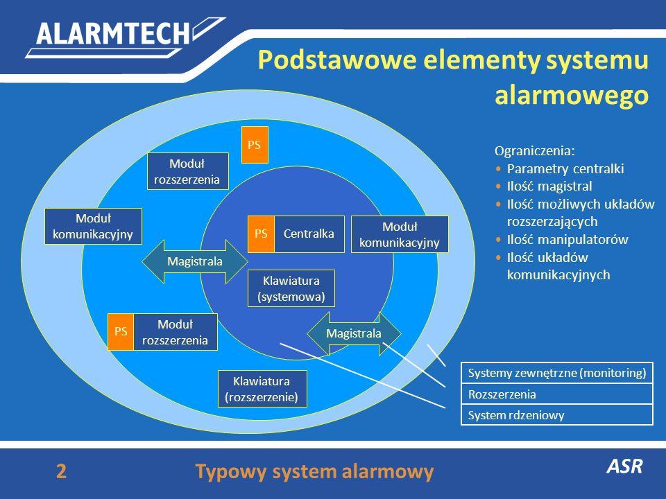 Podstawowe elementy systemu alarmowego 2 ASR Typowy system alarmowy PSCentralka PS Klawiatura (systemowa) Moduł rozszerzenia Magistrala Klawiatura (rozszerzenie) Moduł komunikacyjny System rdzeniowy Rozszerzenia Systemy zewnętrzne (monitoring) Ograniczenia: Parametry centralki Ilość magistral Ilość możliwych układów rozszerzających Ilość manipulatorów Ilość układów komunikacyjnych PS Moduł rozszerzenia