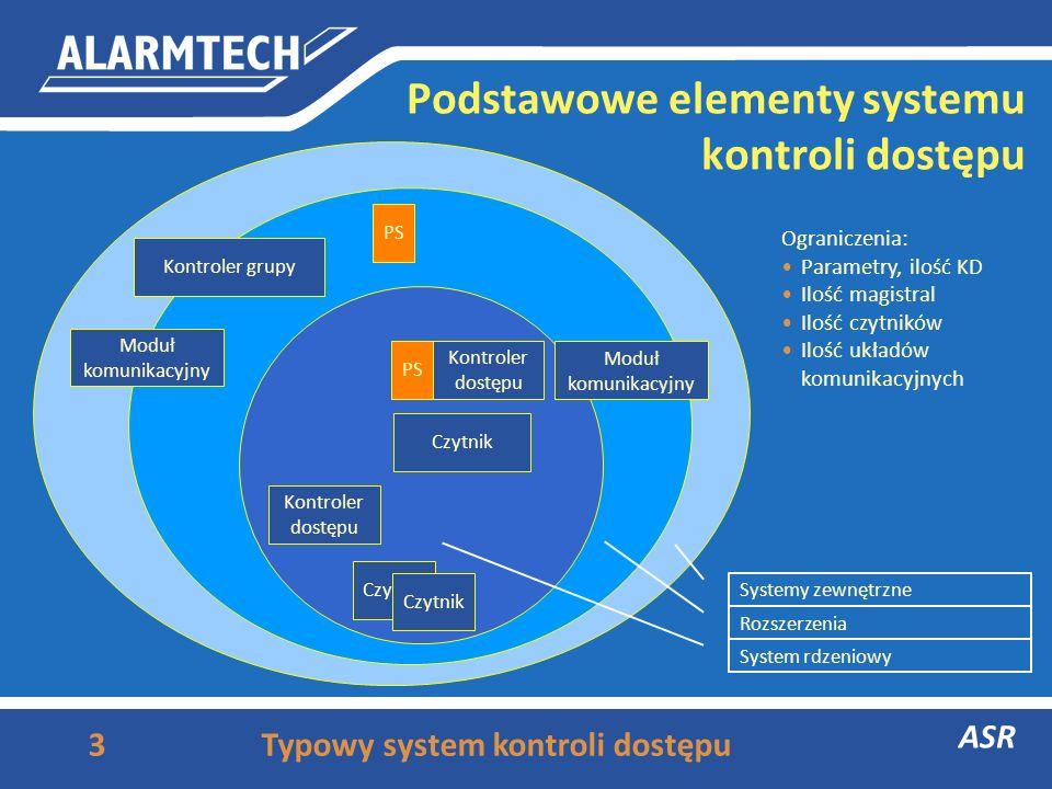 Podstawowe elementy systemu alarmowego 2 ASR Typowy system alarmowy PSCentralka PS Klawiatura (systemowa) Moduł rozszerzenia Magistrala Klawiatura (ro