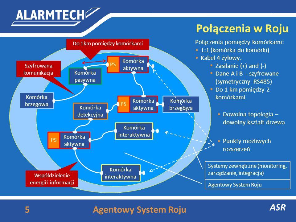 Połączenia w Roju 5 ASR Agentowy System Roju PS Komórka aktywna PS Komórka interaktywna Komórka pasywna Komórka interaktywna Komórka brzegowa Połączenia pomiędzy komórkami: 1:1 (komórka do komórki) Kabel 4 żyłowy: Zasilanie (+) and (-) Dane A i B - szyfrowane (symetryczny RS485) Do 1 km pomiędzy 2 komórkami PS Komórka aktywna Komórka detekcyjna Punkty możliwych rozszerzeń Dowolna topologia – dowolny kształt drzewa Szyfrowana komunikacja Współdzielenie energii i informacji Do 1km pomiędzy komórkami Agentowy System Roju Systemy zewnętrzne (monitoring, zarządzanie, integracja)