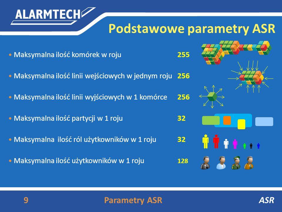 Podstawowe parametry ASR Maksymalna ilość komórek w roju255 Maksymalna ilość linii wejściowych w jednym roju256 Maksymalna ilość linii wyjściowych w 1 komórce256 Maksymalna ilość partycji w 1 roju32 Maksymalna ilość ról użytkowników w 1 roju32 Maksymalna ilość użytkowników w 1 roju 128 9ASRParametry ASR