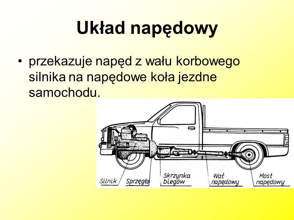 Układ napędowy przekazuje napęd z wału korbowego silnika na napędowe koła jezdne samochodu.