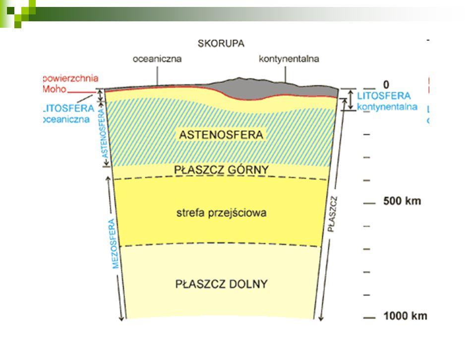 Płaszcz leży pod skorupą i jest dużo grubszy – sięga do głębokości 2900 km. Nie jest jednorodny, w jego obrębie stwierdza się nieciągłości sejsmiczne,