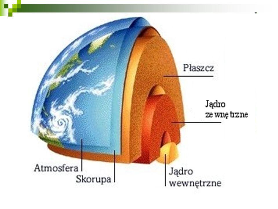 Jądro Ziemi występuje od głębokości ok.2900 km. Składa się z 2 części.