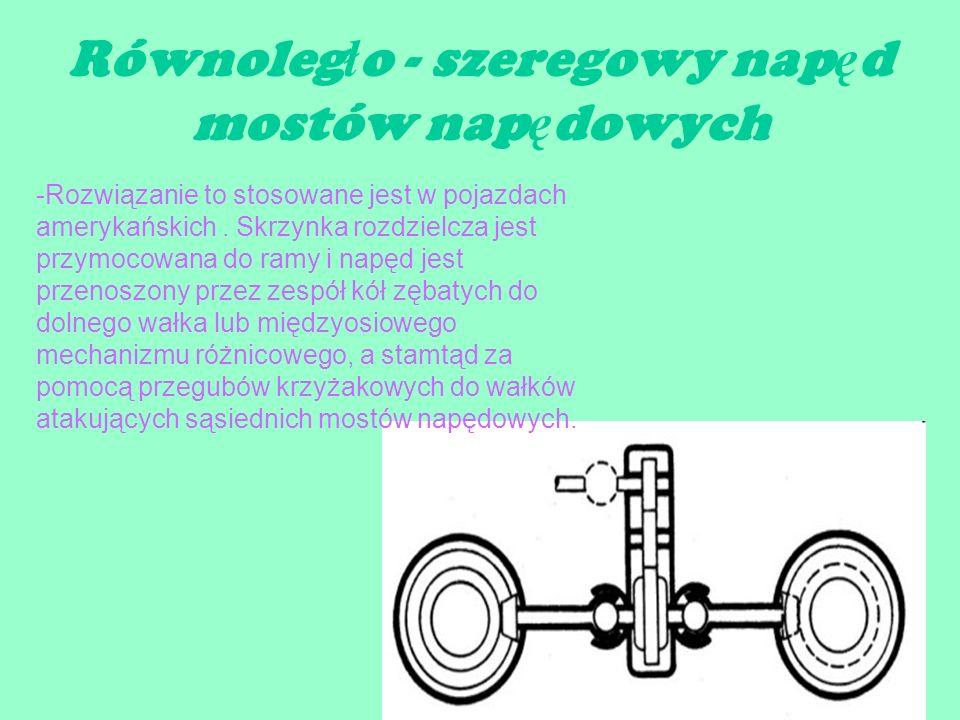 Równoleg ł o - szeregowy nap ę d mostów nap ę dowych -Rozwiązanie to stosowane jest w pojazdach amerykańskich. Skrzynka rozdzielcza jest przymocowana