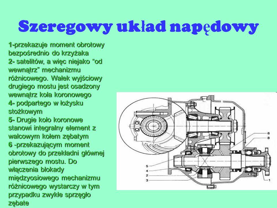 Szeregowy uk ł ad nap ę dowy 1-przekazuje moment obrotowy bezpośrednio do krzyżaka 2- satelitów, a więc niejako od wewnątrz mechanizmu różnicowego.
