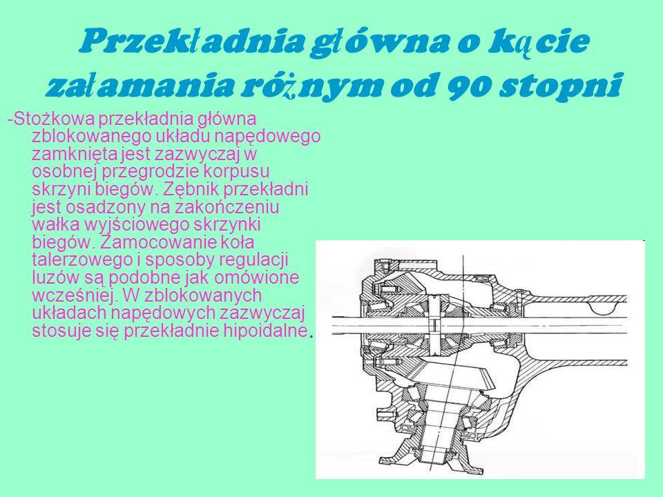 Przek ł adnia g ł ówna o k ą cie za ł amania ró ż nym od 90 stopni.