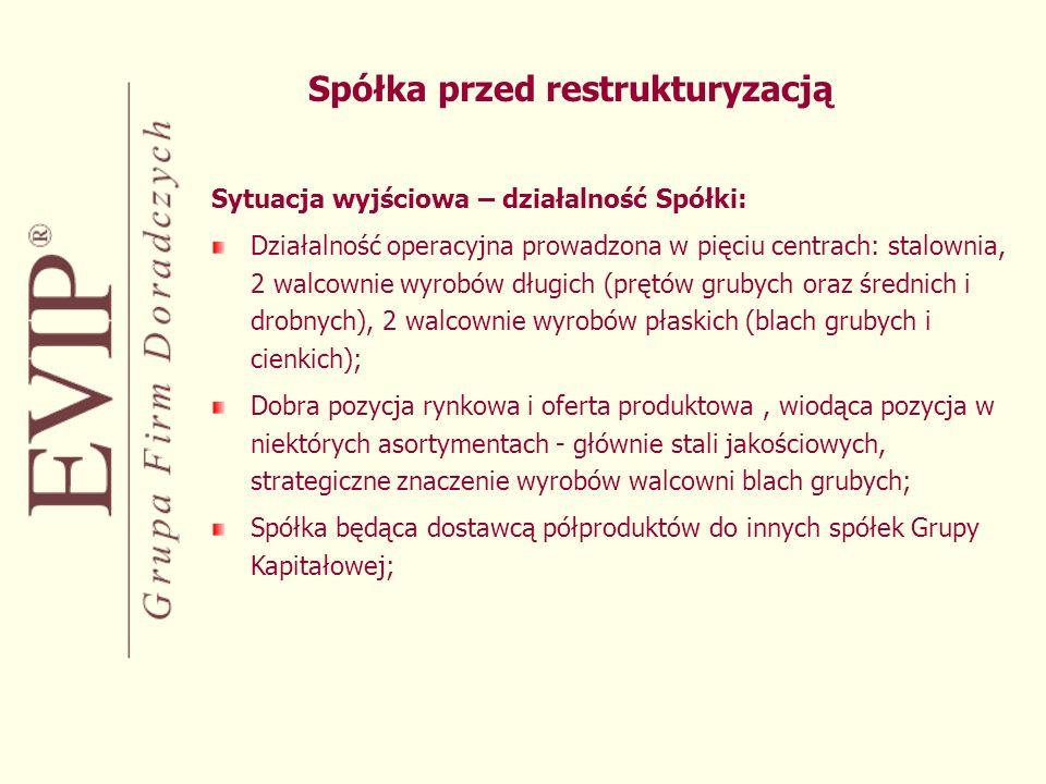 Spółka przed restrukturyzacją Sytuacja wyjściowa – działalność Spółki: Działalność operacyjna prowadzona w pięciu centrach: stalownia, 2 walcownie wyrobów długich (prętów grubych oraz średnich i drobnych), 2 walcownie wyrobów płaskich (blach grubych i cienkich); Dobra pozycja rynkowa i oferta produktowa, wiodąca pozycja w niektórych asortymentach - głównie stali jakościowych, strategiczne znaczenie wyrobów walcowni blach grubych; Spółka będąca dostawcą półproduktów do innych spółek Grupy Kapitałowej;