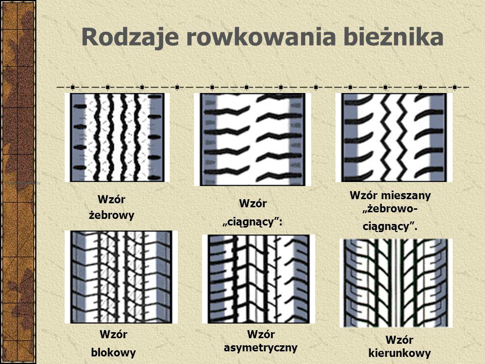 Rowek bieżnika definicja wklęsła część bieżnika opony. wzór rowków, ich kształt i wielkość odgrywają fundamentalną rolę decydując o jakości opony. row