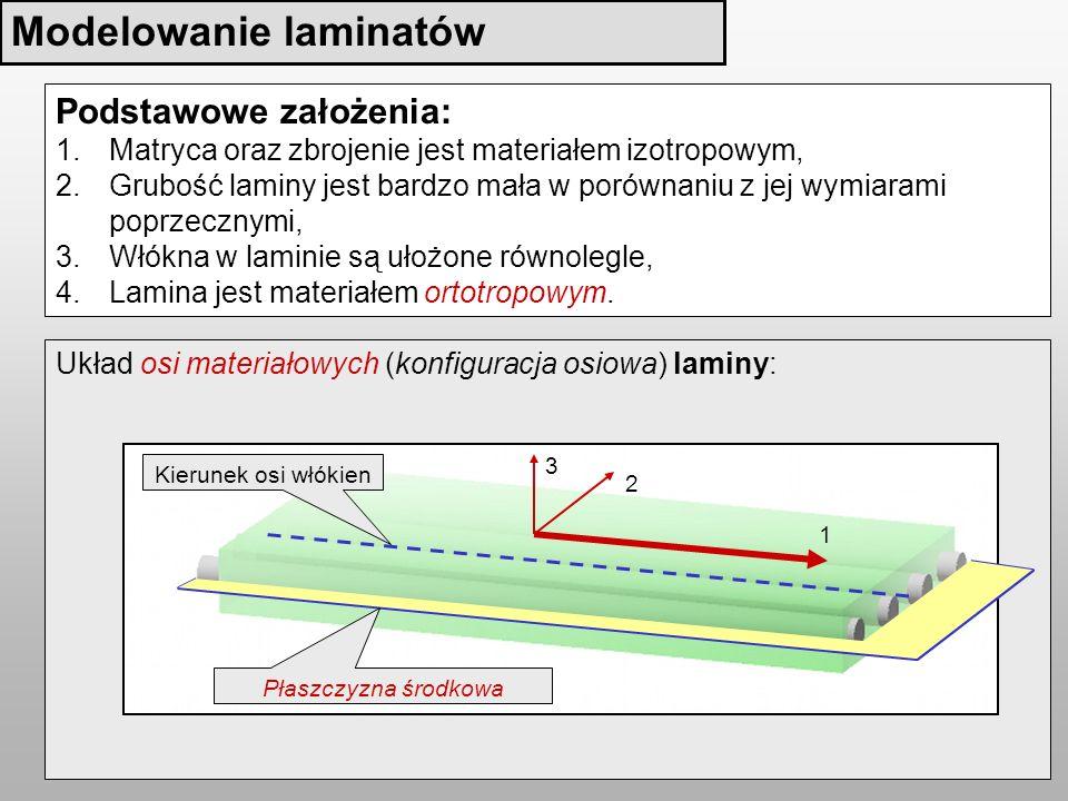 Układ osi materiałowych (konfiguracja osiowa) laminy: Modelowanie laminatów 1 2 3 Płaszczyzna środkowa Kierunek osi włókien Podstawowe założenia: 1.Matryca oraz zbrojenie jest materiałem izotropowym, 2.Grubość laminy jest bardzo mała w porównaniu z jej wymiarami poprzecznymi, 3.Włókna w laminie są ułożone równolegle, 4.Lamina jest materiałem ortotropowym.