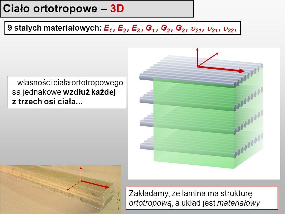 9 stałych materiałowych: E 1, E 2, E 3, G 1, G 2, G 3, 21, 31, 32,...własności ciała ortotropowego są jednakowe wzdłuż każdej z trzech osi ciała...