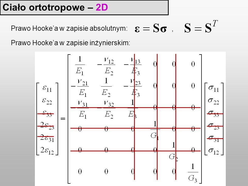 Ciało ortotropowe – 2D Prawo Hookea w zapisie inżynierskim: Prawo Hookea w zapisie absolutnym:,
