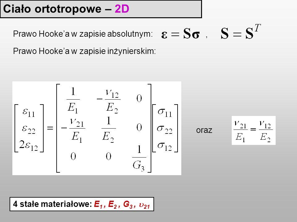 Ciało ortotropowe – 2D Prawo Hookea w zapisie inżynierskim: Prawo Hookea w zapisie absolutnym: oraz, 4 stałe materiałowe: E 1, E 2, G 3, 21