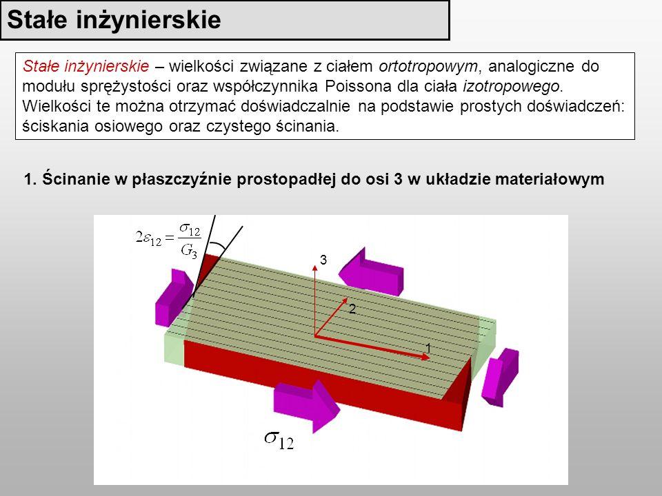 Stałe inżynierskie Stałe inżynierskie – wielkości związane z ciałem ortotropowym, analogiczne do modułu sprężystości oraz współczynnika Poissona dla ciała izotropowego.