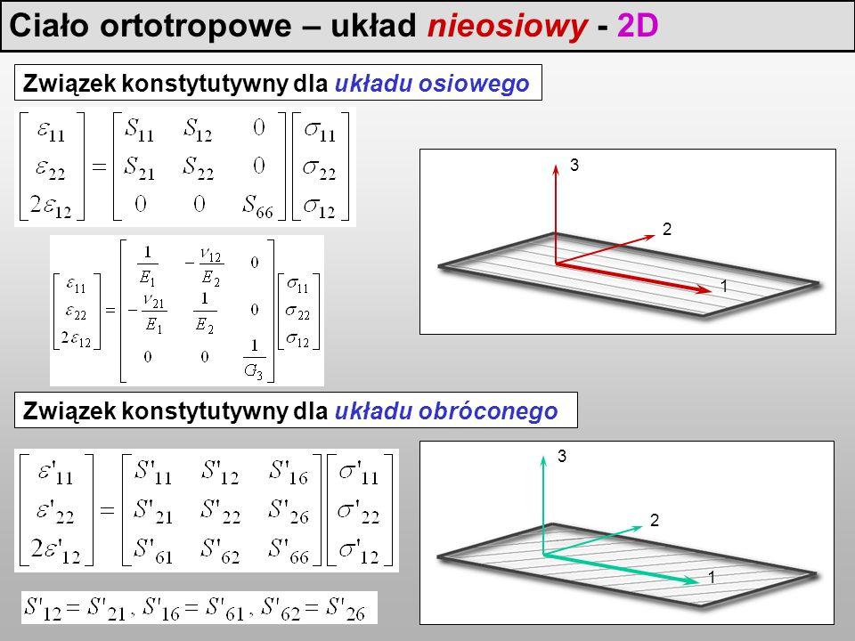 Ciało ortotropowe – układ nieosiowy - 2D Związek konstytutywny dla układu osiowego Związek konstytutywny dla układu obróconego 1 2 3 1 2 3