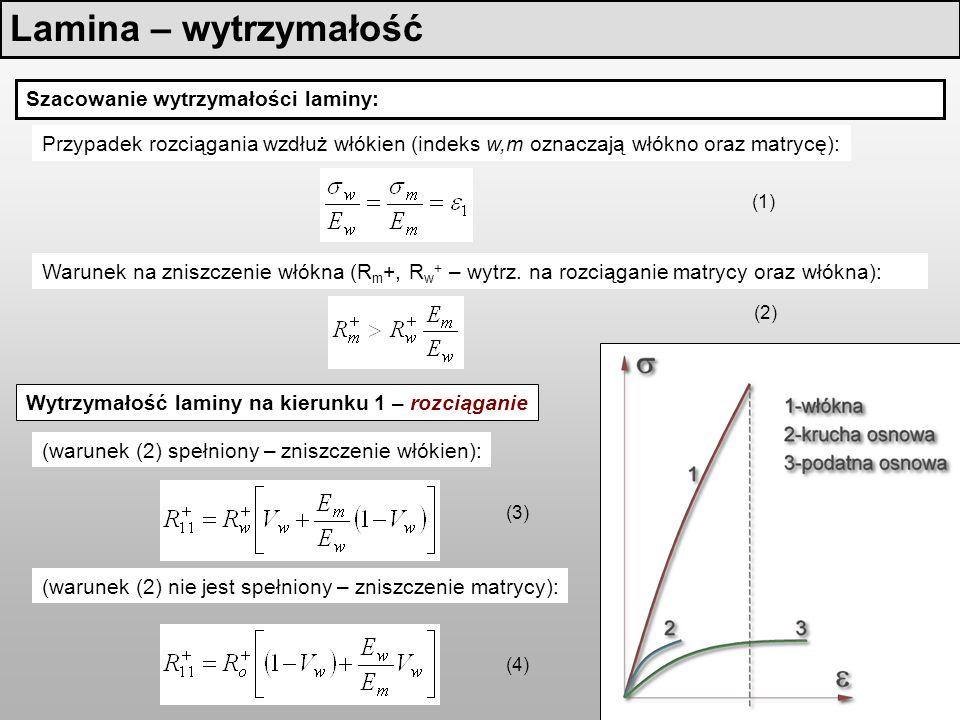 Lamina – wytrzymałość Szacowanie wytrzymałości laminy: Przypadek rozciągania wzdłuż włókien (indeks w,m oznaczają włókno oraz matrycę): Warunek na zniszczenie włókna (R m +, R w + – wytrz.