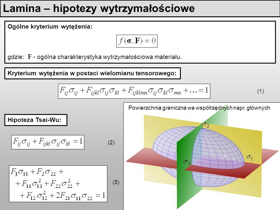 Lamina – hipotezy wytrzymałościowe Hipoteza Tsai-Wu: Kryterium wytężenia w postaci wielomianu tensorowego: Ogólne kryterium wytężenia: gdzie: F - ogólna charakterystyka wytrzymałościowa materiału.