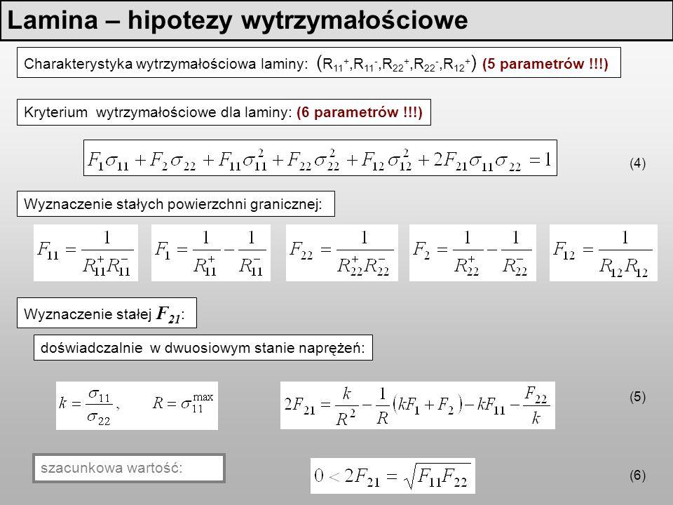 Lamina – hipotezy wytrzymałościowe Charakterystyka wytrzymałościowa laminy: ( R 11 +,R 11 -,R 22 +,R 22 -,R 12 + ) (5 parametrów !!!) (4) Wyznaczenie stałych powierzchni granicznej: Kryterium wytrzymałościowe dla laminy: (6 parametrów !!!) Wyznaczenie stałej F 21 : doświadczalnie w dwuosiowym stanie naprężeń: szacunkowa wartość: (5) (6)