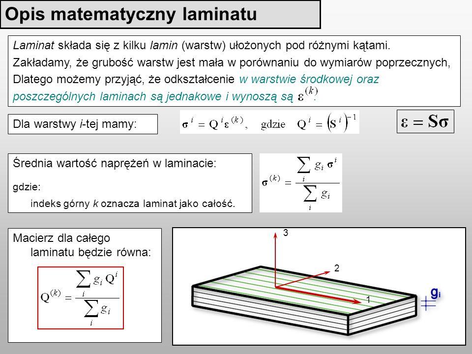 Opis matematyczny laminatu 1 2 3 Laminat składa się z kilku lamin (warstw) ułożonych pod różnymi kątami.
