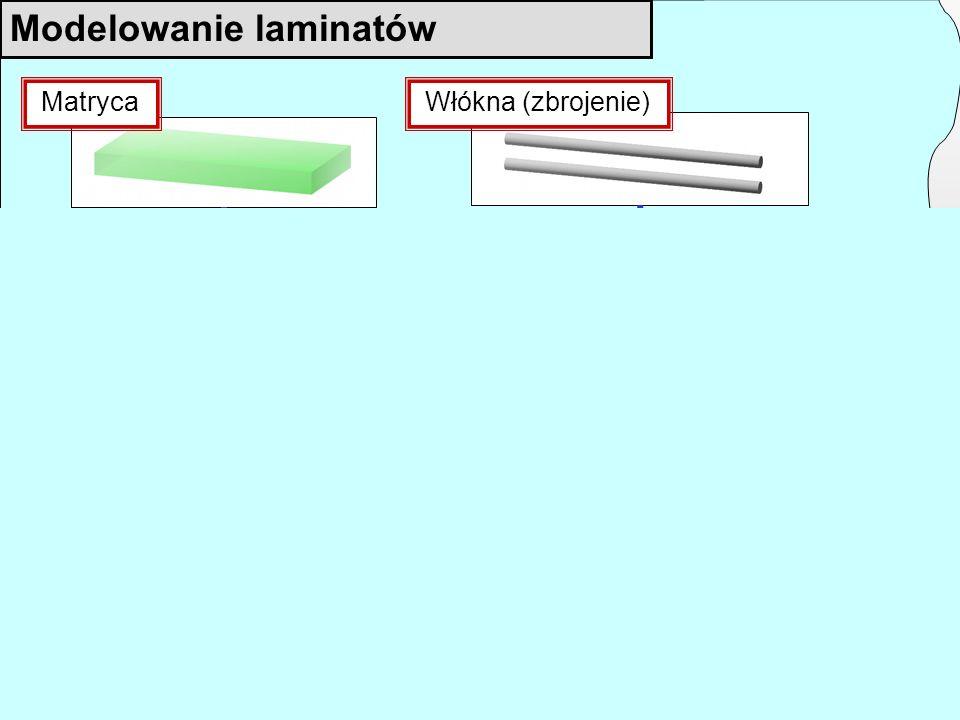 a a Kierunek zbrojenia w poszczególnych laminach Laminat Lamina Matryca Włókna (zbrojenie) Mikromechanika Modelowanie laminatów Obliczenia statyczne całych konstrukcji Makromechanika Materiał jednorodny