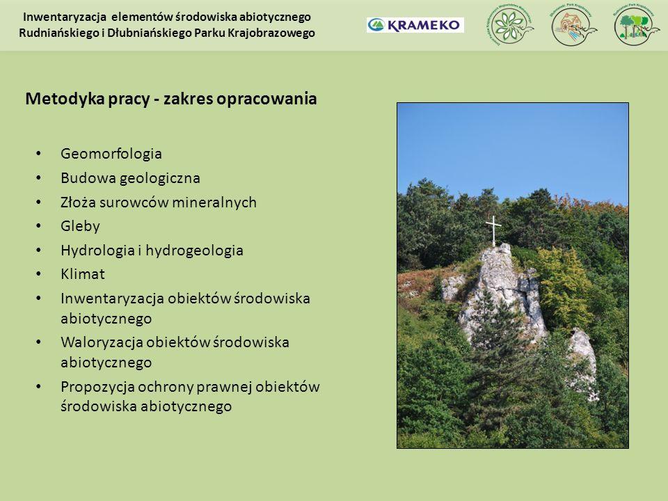 Geomorfologia Budowa geologiczna Złoża surowców mineralnych Gleby Hydrologia i hydrogeologia Klimat Inwentaryzacja obiektów środowiska abiotycznego Wa