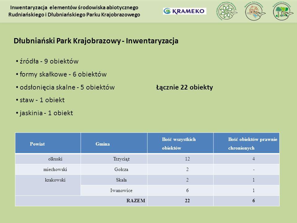 Dłubniański Park Krajobrazowy - Inwentaryzacja PowiatGmina Ilość wszystkich obiektów Ilość obiektów prawnie chronionych olkuskiTrzyciąż124 miechowskiG