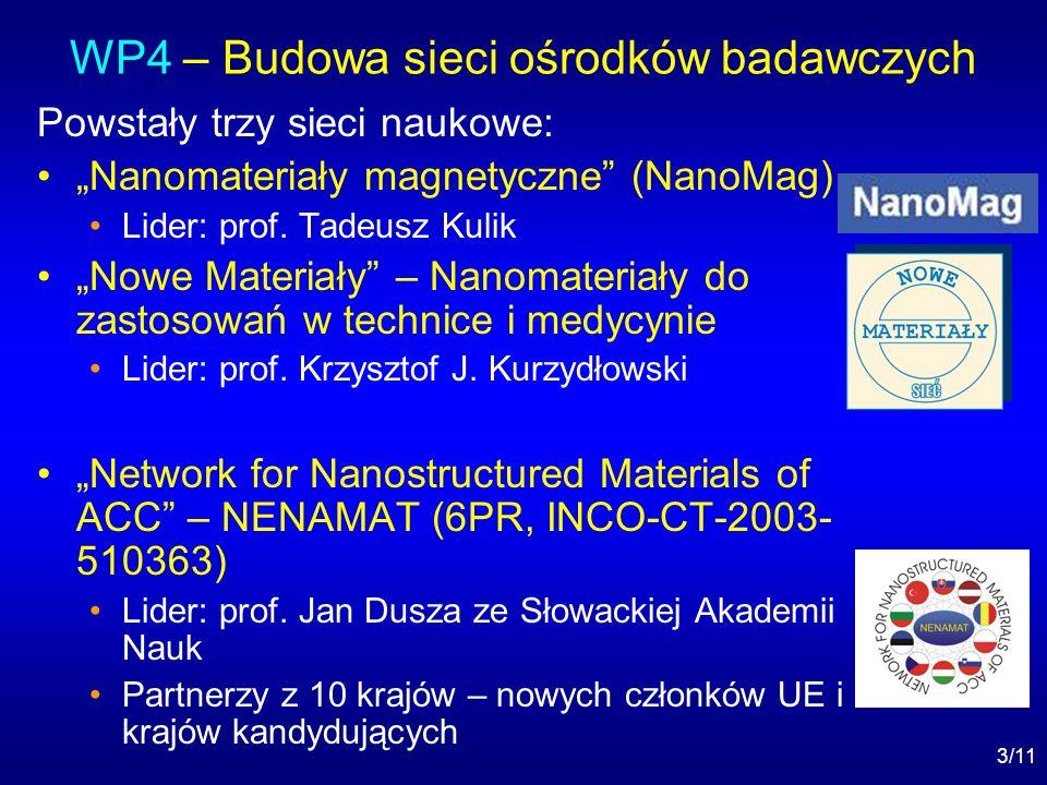 3/11 WP4 – Budowa sieci ośrodków badawczych Powstały trzy sieci naukowe: Nanomateriały magnetyczne (NanoMag) Lider: prof. Tadeusz Kulik Nowe Materiały