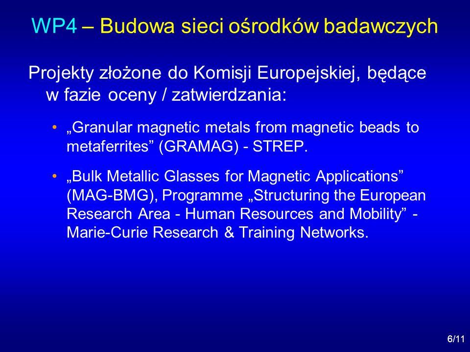 6/11 WP4 – Budowa sieci ośrodków badawczych Projekty złożone do Komisji Europejskiej, będące w fazie oceny / zatwierdzania: Granular magnetic metals from magnetic beads to metaferrites (GRAMAG) - STREP.