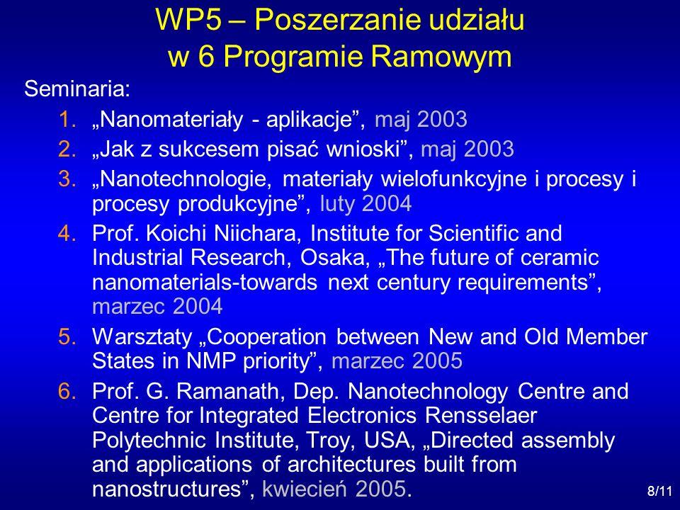8/11 WP5 – Poszerzanie udziału w 6 Programie Ramowym Seminaria: 1.Nanomateriały - aplikacje, maj 2003 2.Jak z sukcesem pisać wnioski, maj 2003 3.Nanotechnologie, materiały wielofunkcyjne i procesy i procesy produkcyjne, luty 2004 4.Prof.