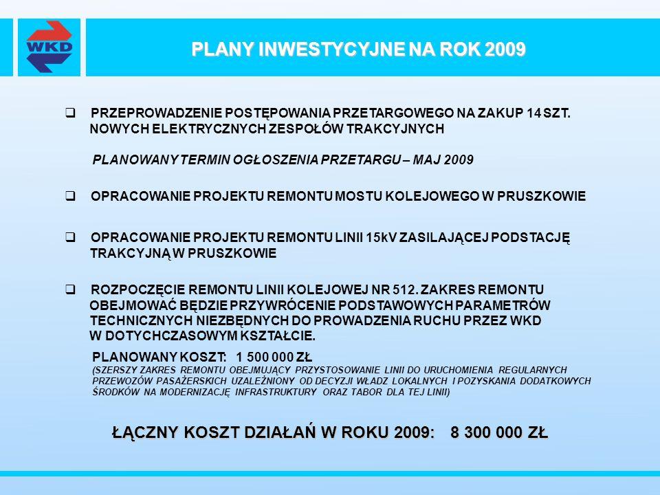 3.PLANY ROZWOJU W LATACH 2010-2015 DOSTAWA 14 SZT.