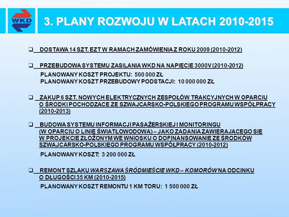 3. PLANY ROZWOJU W LATACH 2010-2015 DOSTAWA 14 SZT. EZT W RAMACH ZAMÓWIENIA Z ROKU 2009 (2010-2012) PRZEBUDOWA SYSTEMU ZASILANIA WKD NA NAPIĘCIE 3000V