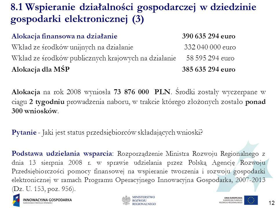 12 Alokacja finansowa na działanie 390 635 294 euro Wkład ze środków unijnych na działanie 332 040 000 euro Wkład ze środków publicznych krajowych na działanie 58 595 294 euro Alokacja dla MŚP 385 635 294 euro Alokacja na rok 2008 wyniosła 73 876 000 PLN.
