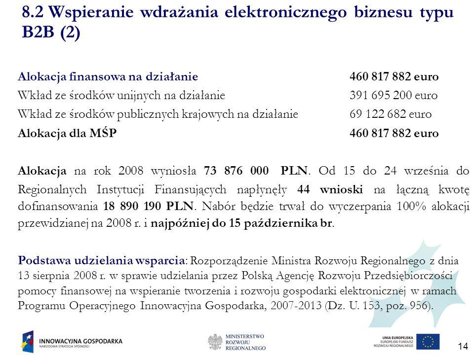 14 Alokacja finansowa na działanie 460 817 882 euro Wkład ze środków unijnych na działanie 391 695 200 euro Wkład ze środków publicznych krajowych na działanie 69 122 682 euro Alokacja dla MŚP 460 817 882 euro Alokacja na rok 2008 wyniosła 73 876 000 PLN.