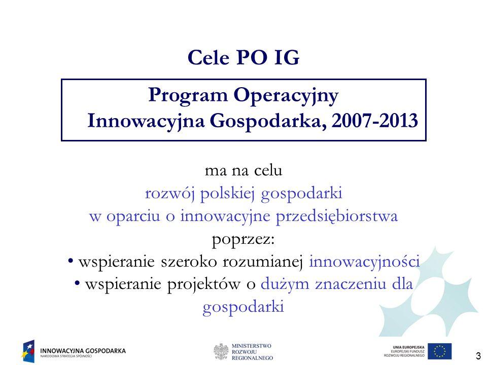 3 Cele PO IG Program Operacyjny Innowacyjna Gospodarka, 2007-2013 ma na celu rozwój polskiej gospodarki w oparciu o innowacyjne przedsiębiorstwa poprzez: wspieranie szeroko rozumianej innowacyjności wspieranie projektów o dużym znaczeniu dla gospodarki
