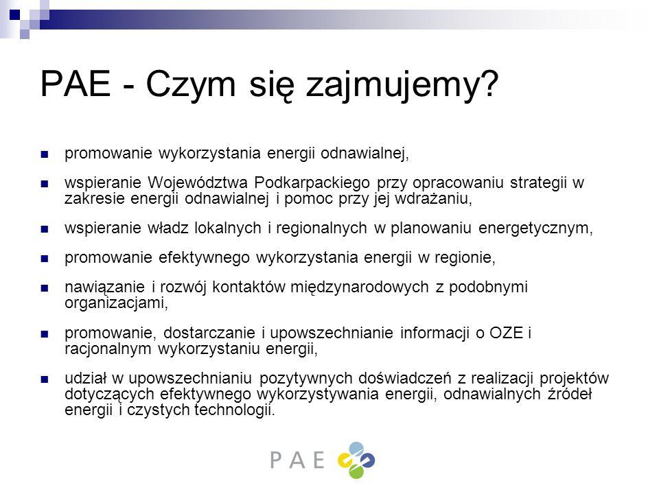 PAE - Czym się zajmujemy? promowanie wykorzystania energii odnawialnej, wspieranie Województwa Podkarpackiego przy opracowaniu strategii w zakresie en
